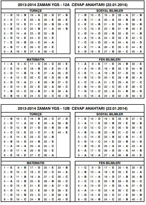 22  ocak 2014 zaman ygs-12 cevap anahtarı