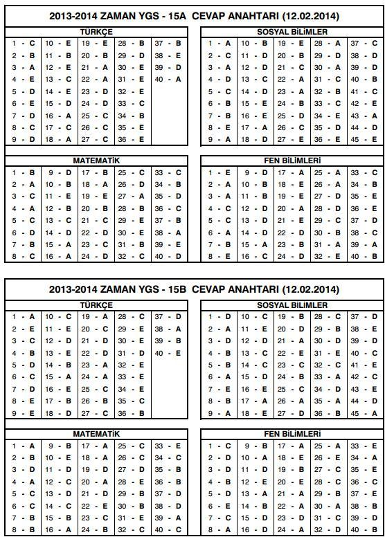 12 şubat 2014 ygs-15 cevap anahtarı