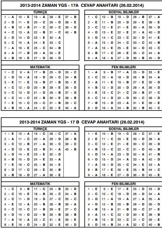26 şubat 2014 YGS-17 cevap anahtarı