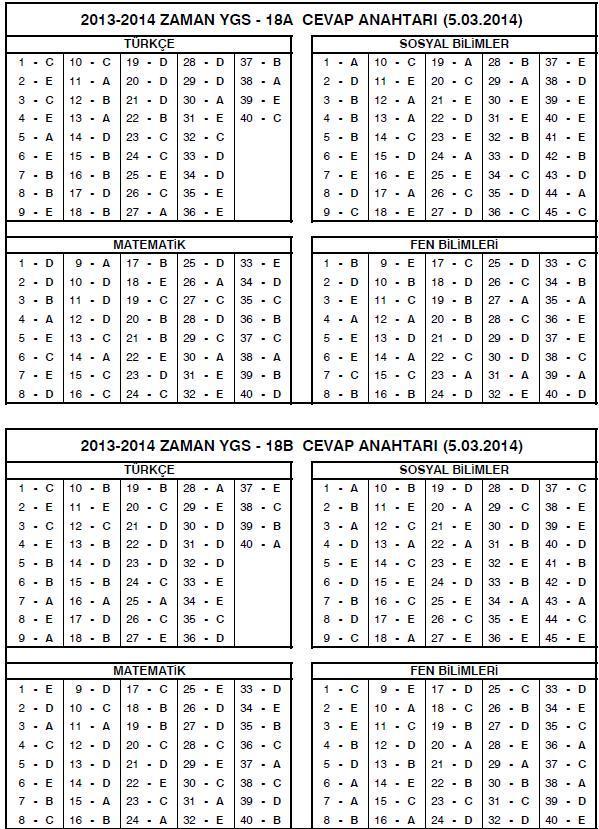 5 mart zaman ygs-18 cevap anahtarı