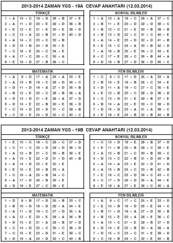 12 mart zaman ygs-19 soru ve cevapları