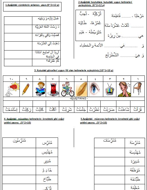 2016 2017 8 Sınıf Arapça 1 Dönem 1 Yazılı Soruları Videosu