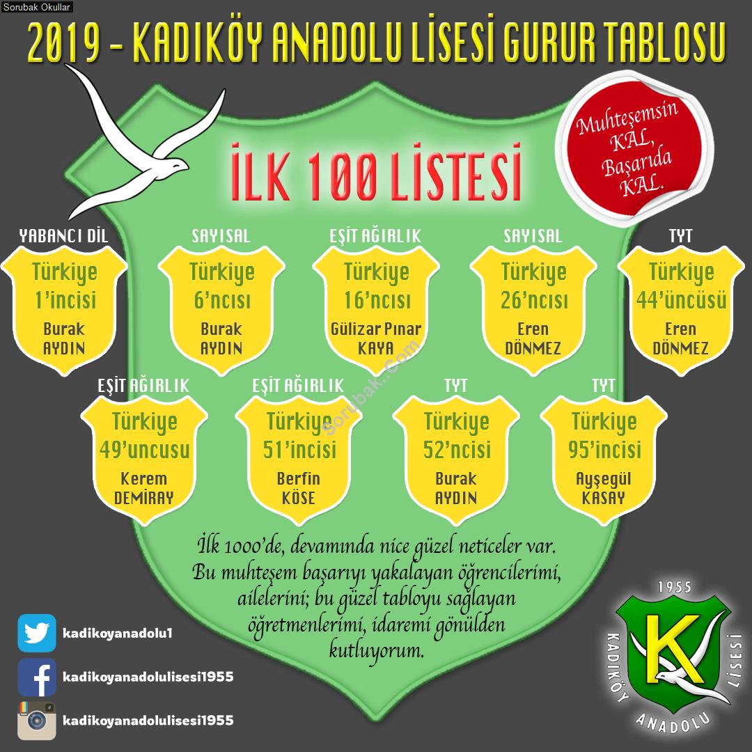 Kadıköy Anadolu Lisesi