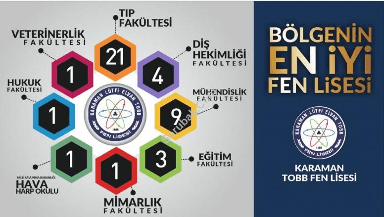 Karaman Türkiye Odalar ve Borsalar Birliği Fen Lisesi