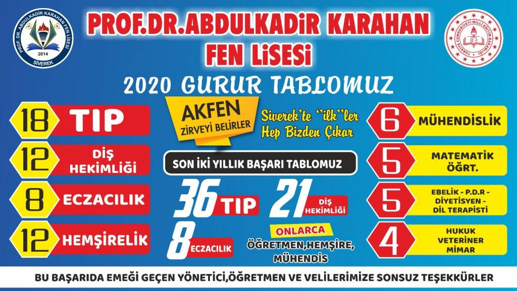 Prof. Dr. Abdulkadir Karahan Fen Lisesi