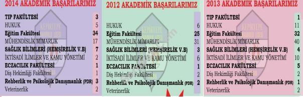 Kepirtepe Anadolu Lisesi