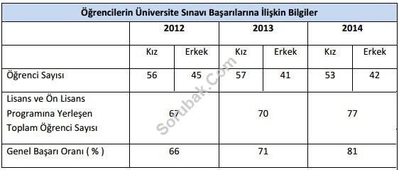 Serik Anadolu Lisesi
