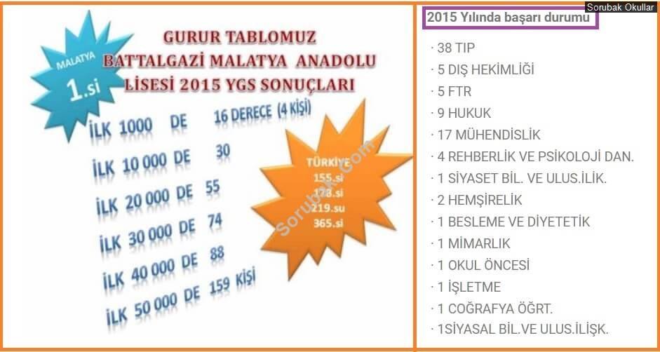 Malatya Anadolu Lisesi