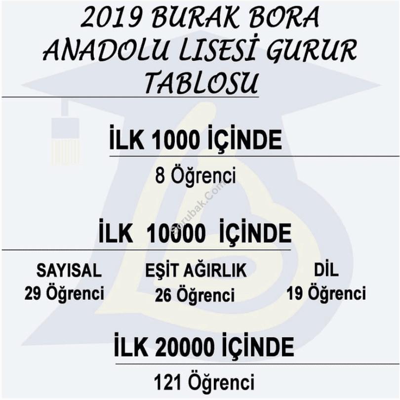 Burak Bora Anadolu Lisesi