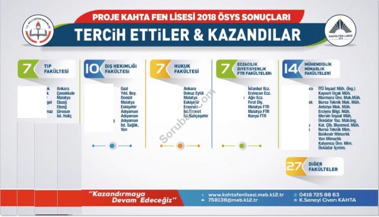Kahta Borsa İstanbul Fen Lisesi