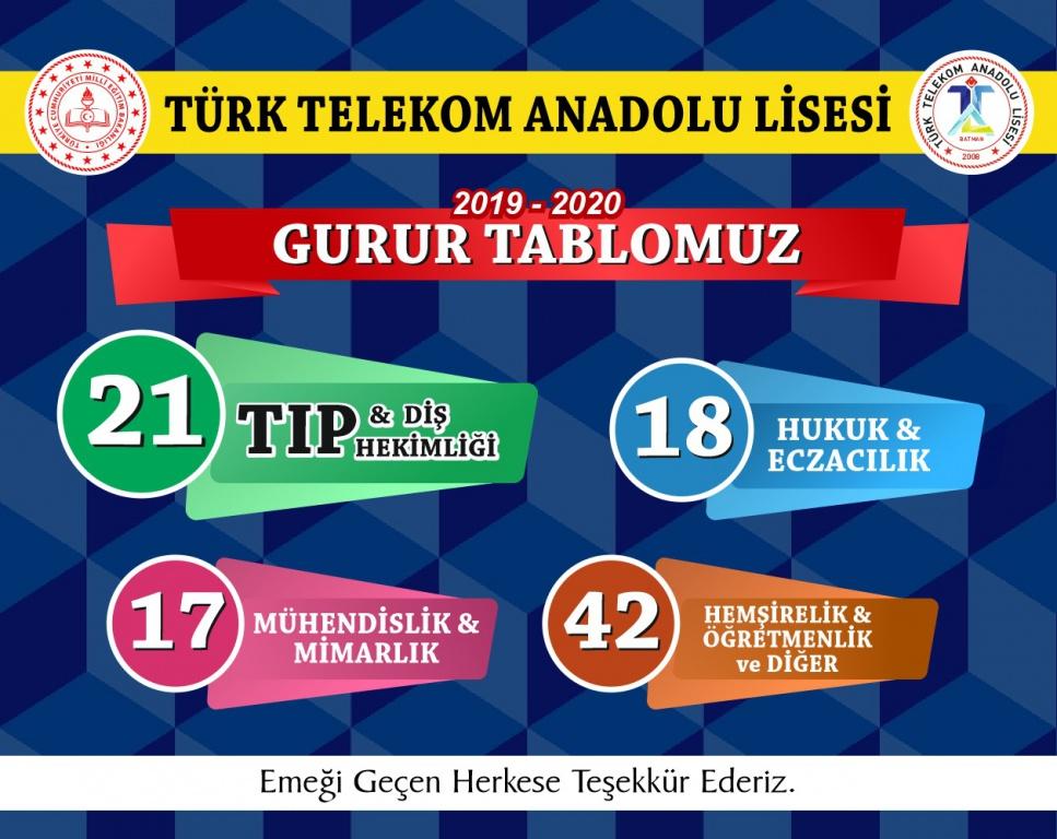 Türk Telekom Anadolu Lisesi
