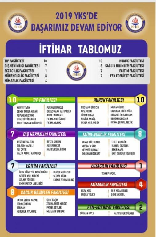Çukurova Elektrik Anadolu Lisesi