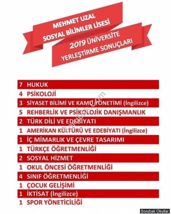 Mehmet Uzal Sosyal Bilimler Lisesi