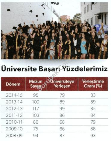 Rotary 100.Yıl Anadolu Lisesi