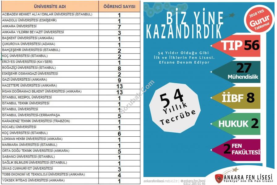 Ankara Fen Lisesi