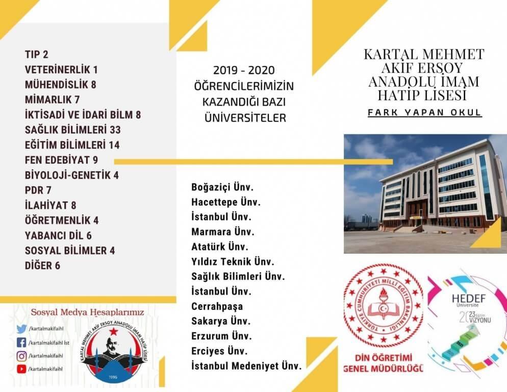 Kartal Mehmet Akif Ersoy Anadolu İmam Hatip Lisesi