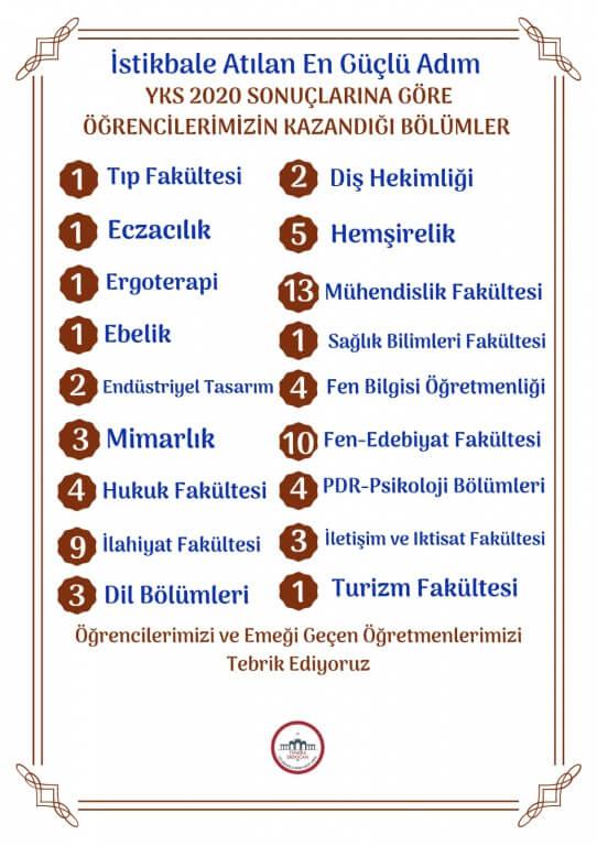 Tenzile Erdoğan Kız Anadolu İmam Hatip Lisesi