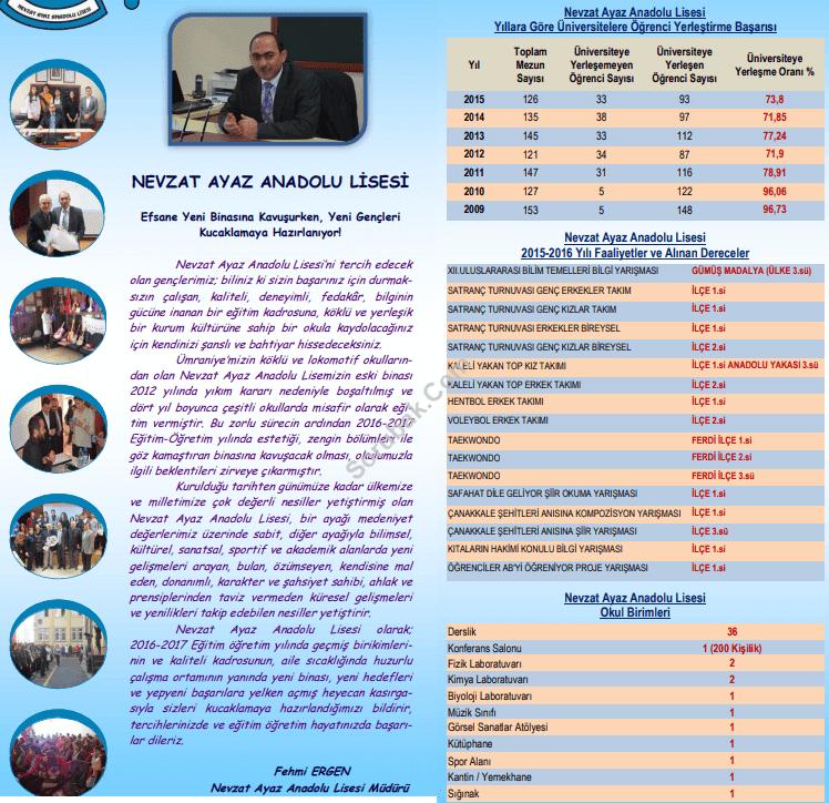 Nevzat Ayaz Anadolu Lisesi