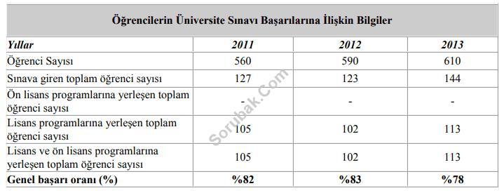 Kağıthane Anadolu Lisesi