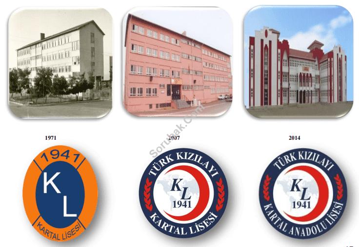 Türk Kızılayı Kartal Anadolu Lisesi
