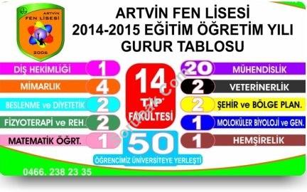 Artvin Fen Lisesi