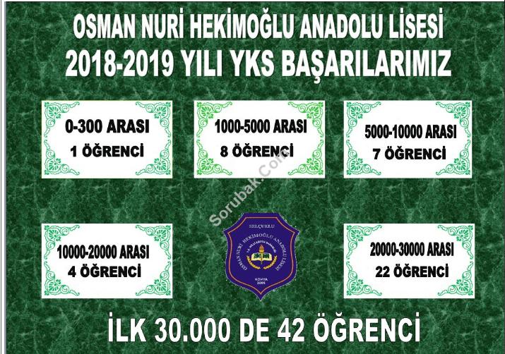 Selçuklu Osman Nuri Hekimoğlu Anadolu Lisesi