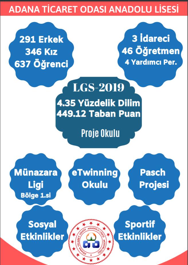 Adana Ticaret Odası Anadolu Lisesi