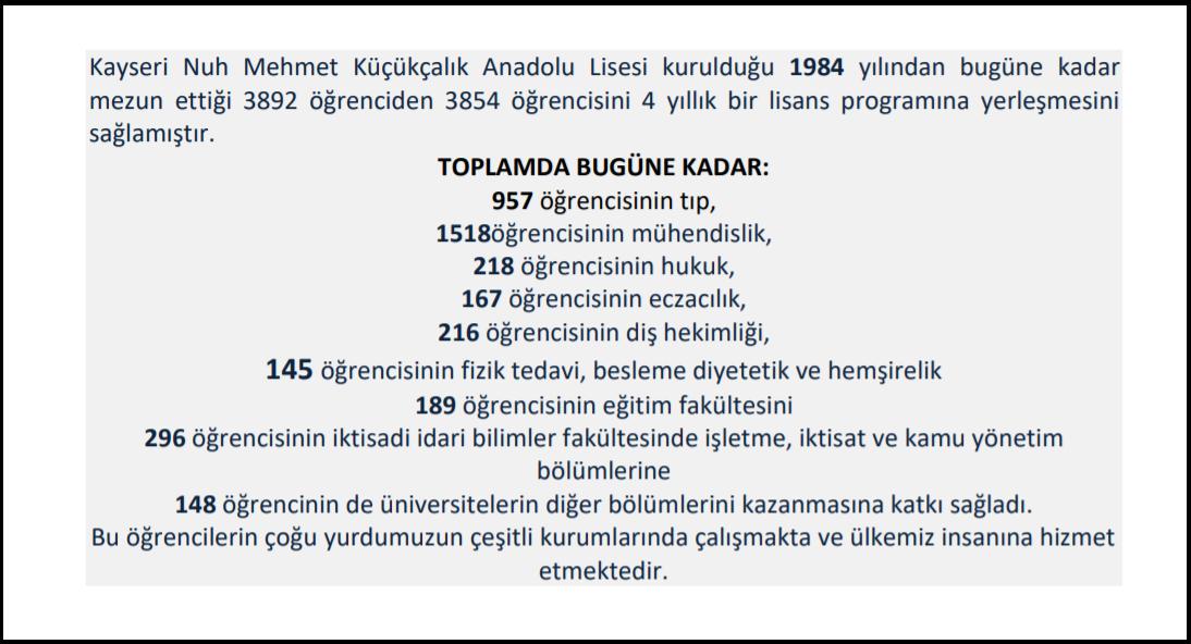 Nuh Mehmet Küçükçalık Anadolu Lisesi