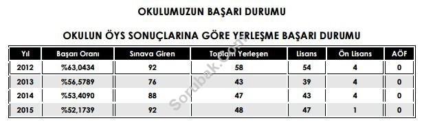 Hasan Çapan Anadolu Lisesi