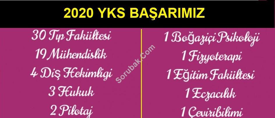 Isparta Süleyman Demirel Fen Lisesi