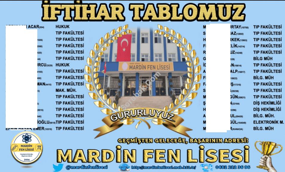 Mardin Fen Lisesi