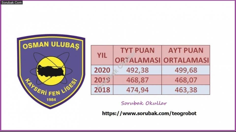 Osman Ulubaş Kayseri Fen Lisesi