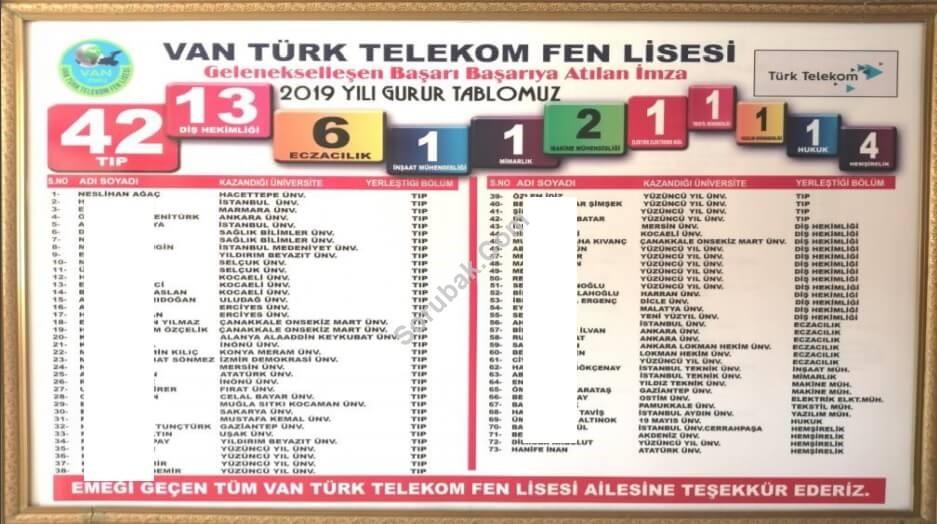 Van Türk Telekom Fen Lisesi