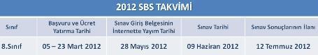 2012 SBS uygulama takvimi