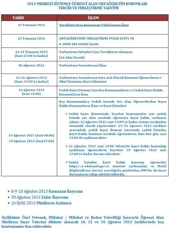 2013 SBS tercih ve yerleştirme takvimi