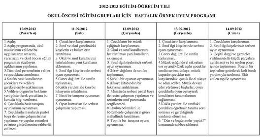 2012-2013 okul öncesi (anasınıfı) uyum programı